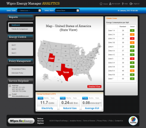 Wipro Energy Manager Anlaytics